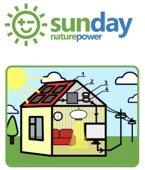 Logo_Sunday-Energy_Israel_IL-1